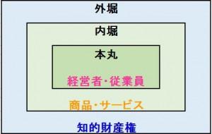 shikakuku_4